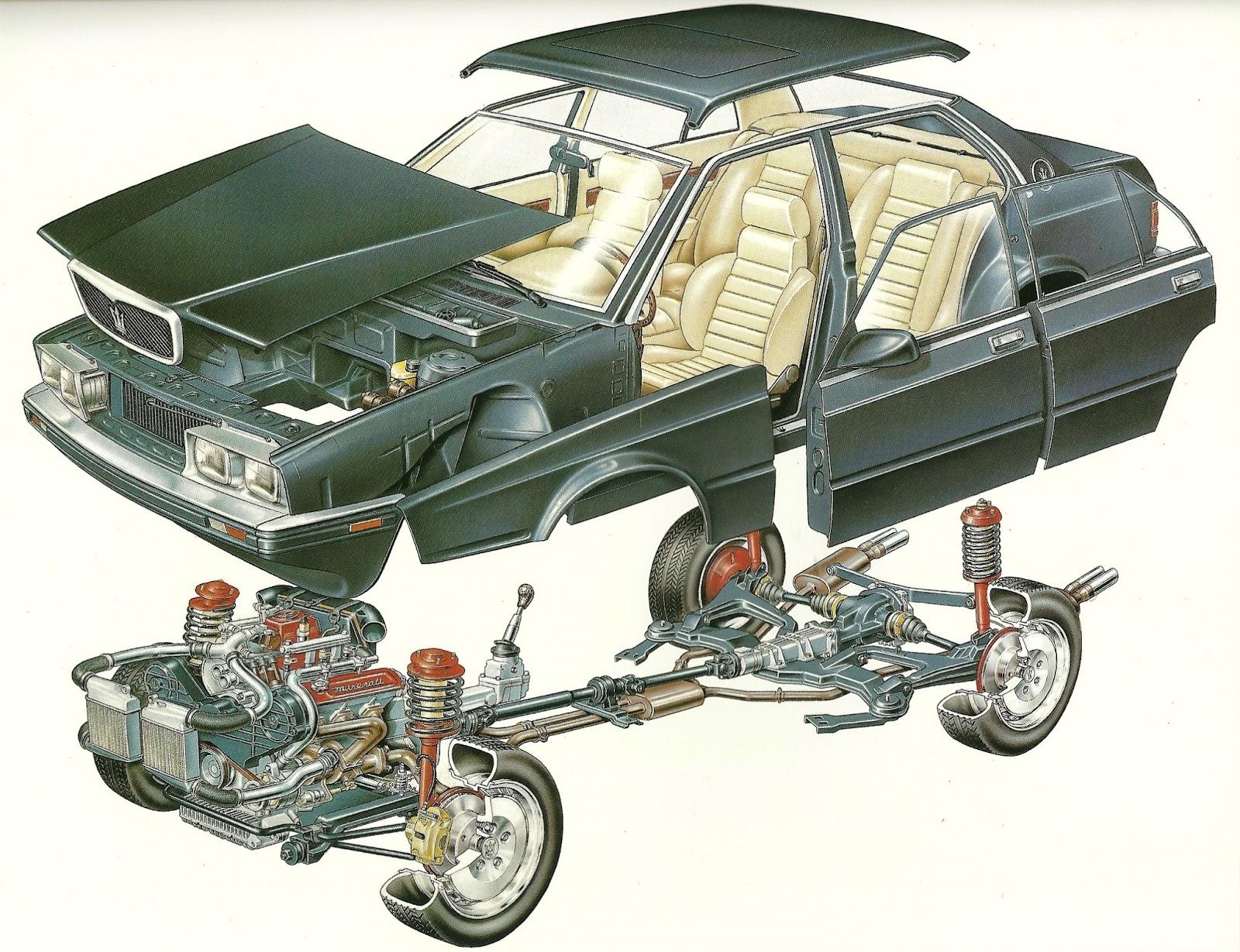 Maserati Biturbo cutaway