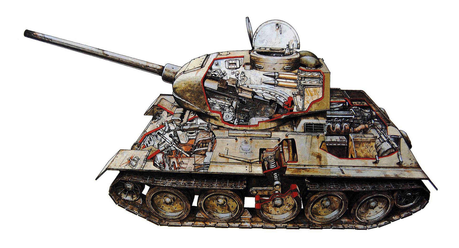 Vista em corte do T-34/85