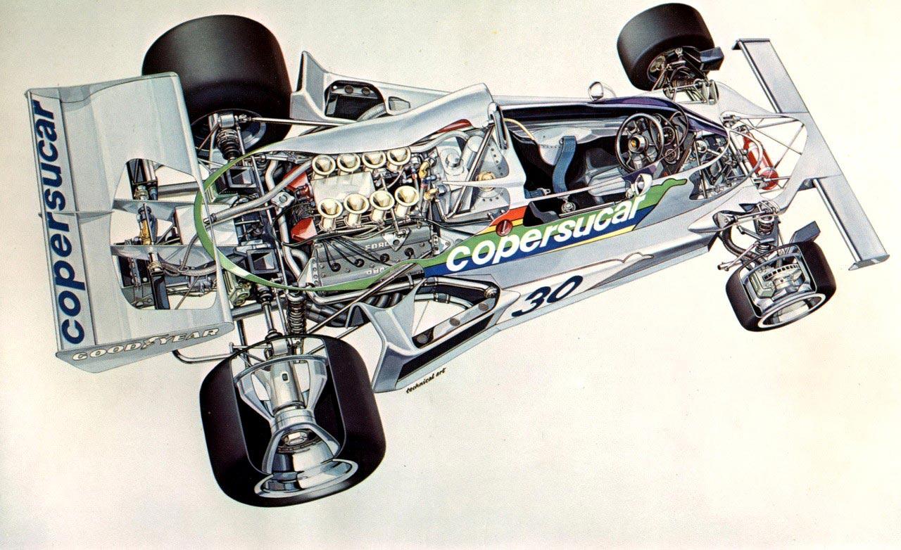 Fittipaldi FD cutaway