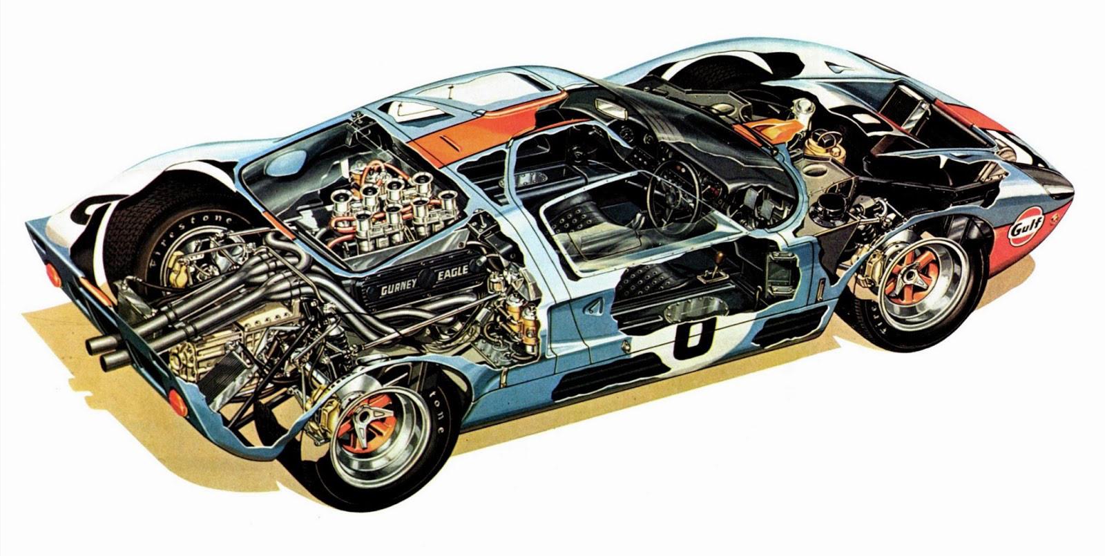 Ford GT40 cutaway