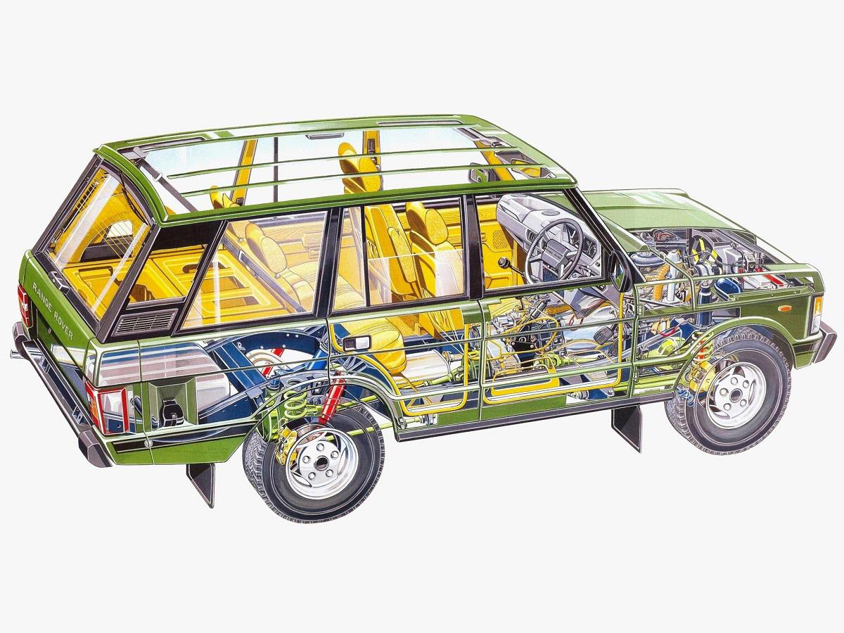 Land Rover Range Rover cutaway