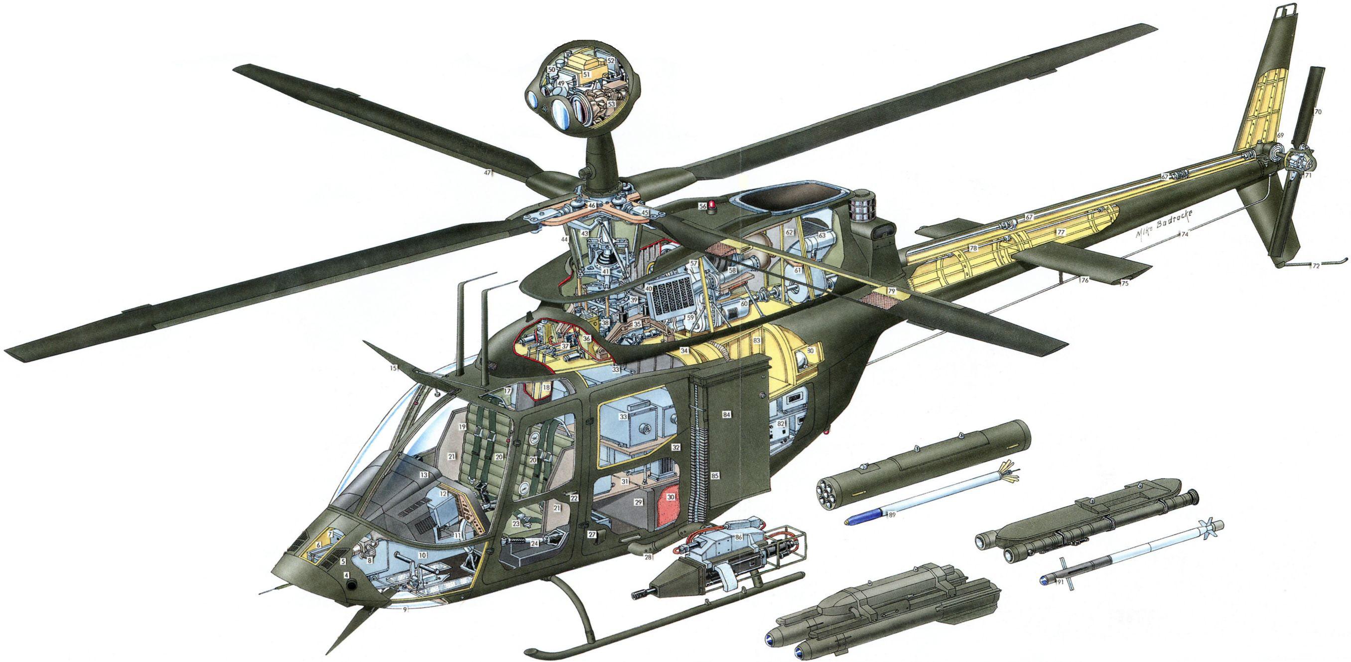 Bell OH-58 Kiowa cutaway