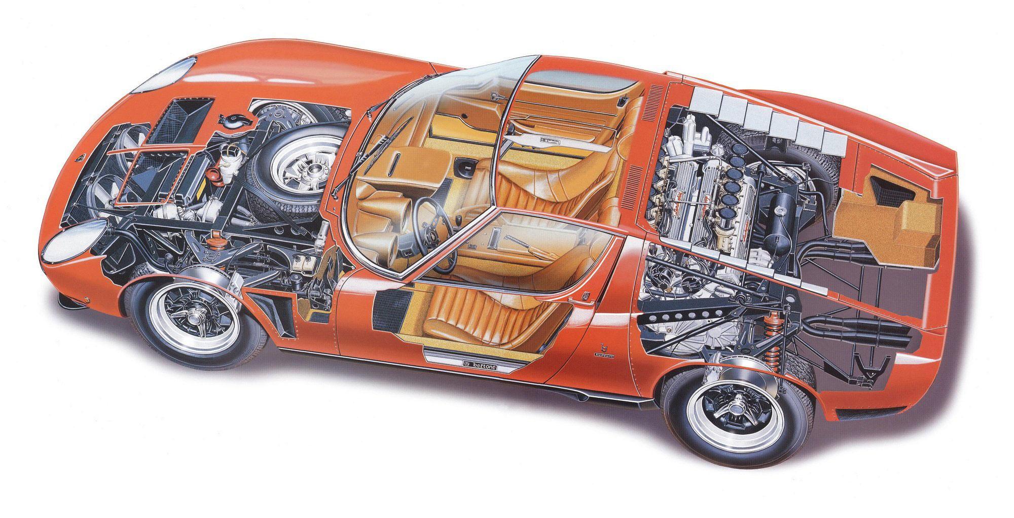 Lamborghini Miura cutaway drawing