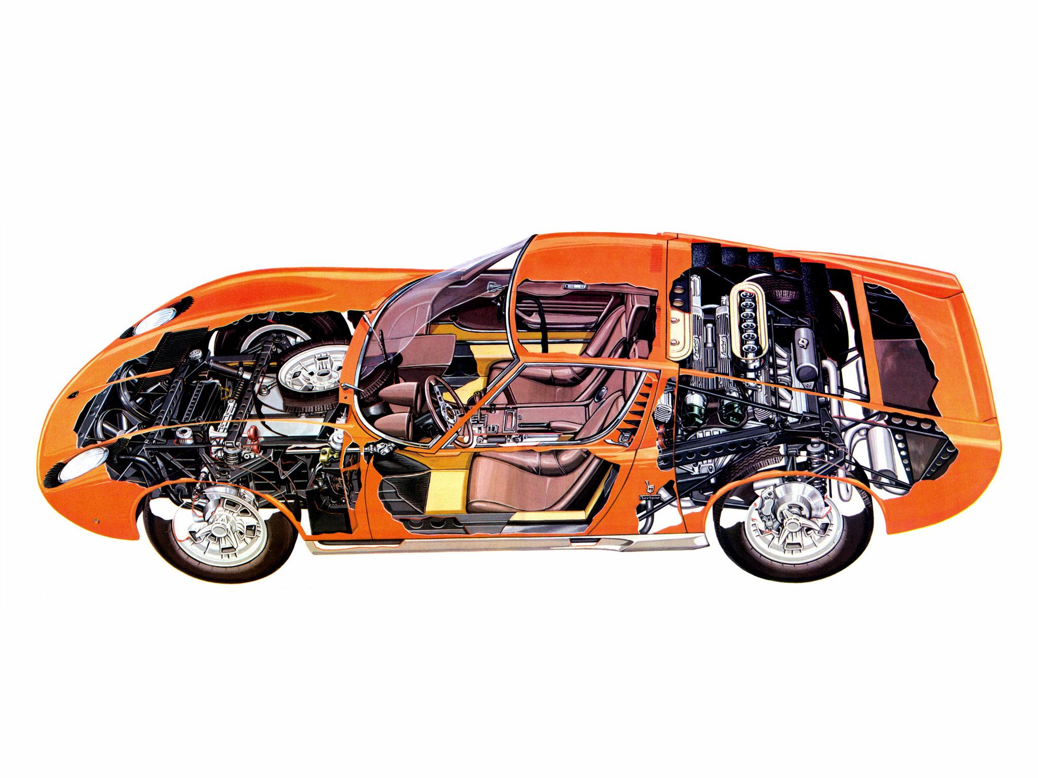 Lamborghini Miura cutaway
