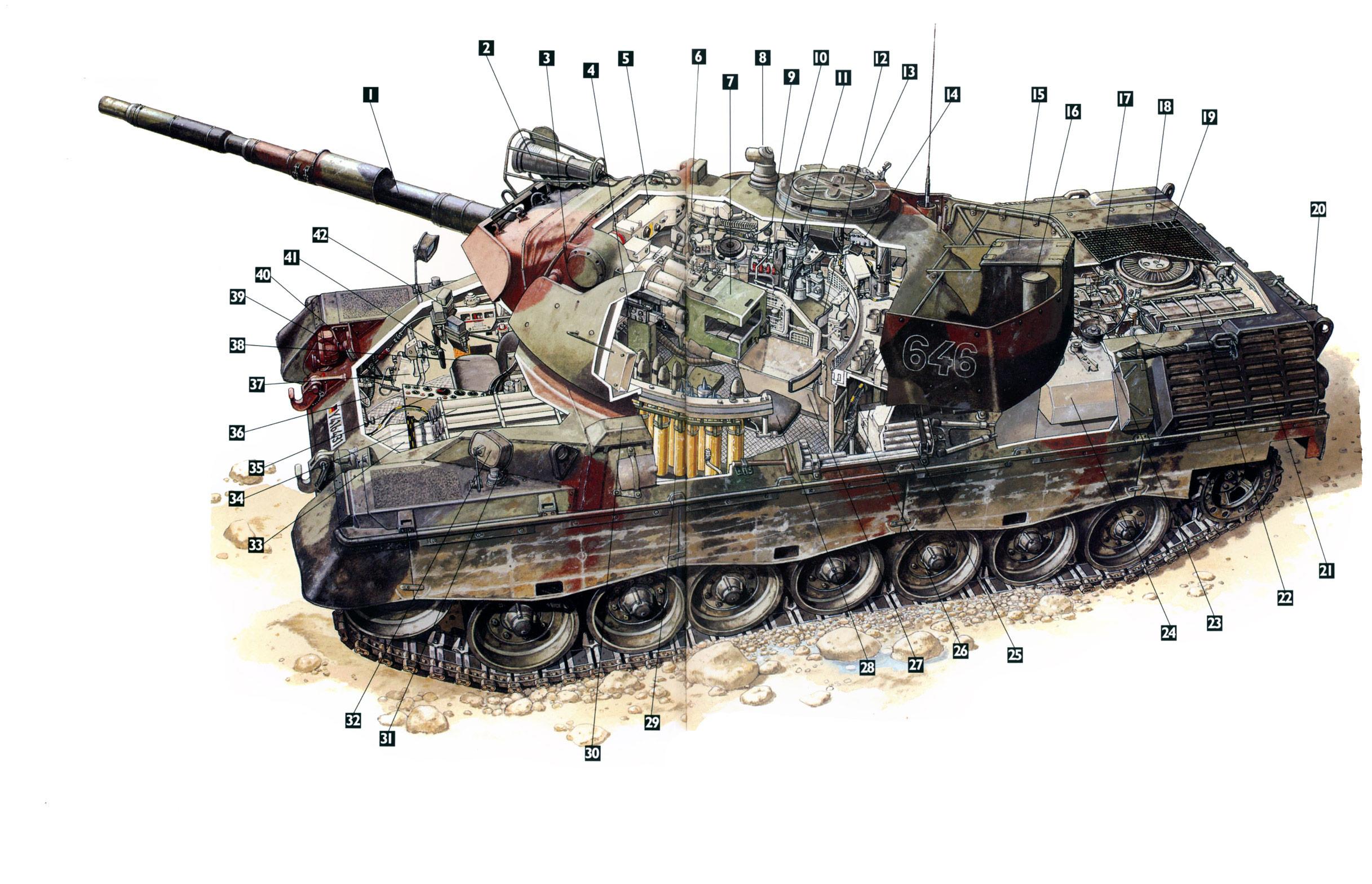 Leopard 1 cutaway