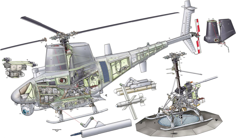 MQ-8 Fire Scout cutaway