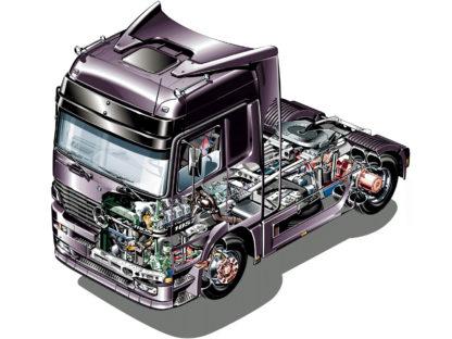 Mercedes-Benz Actros tractor truck 1997