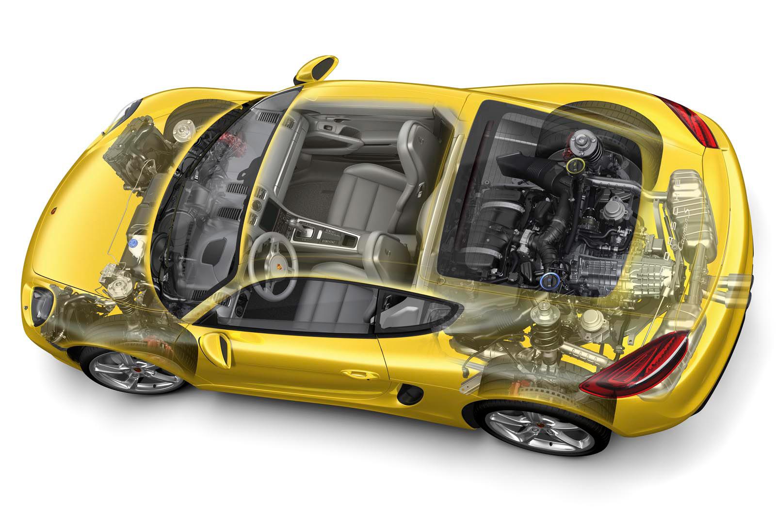 Porsche Cayman cutaway