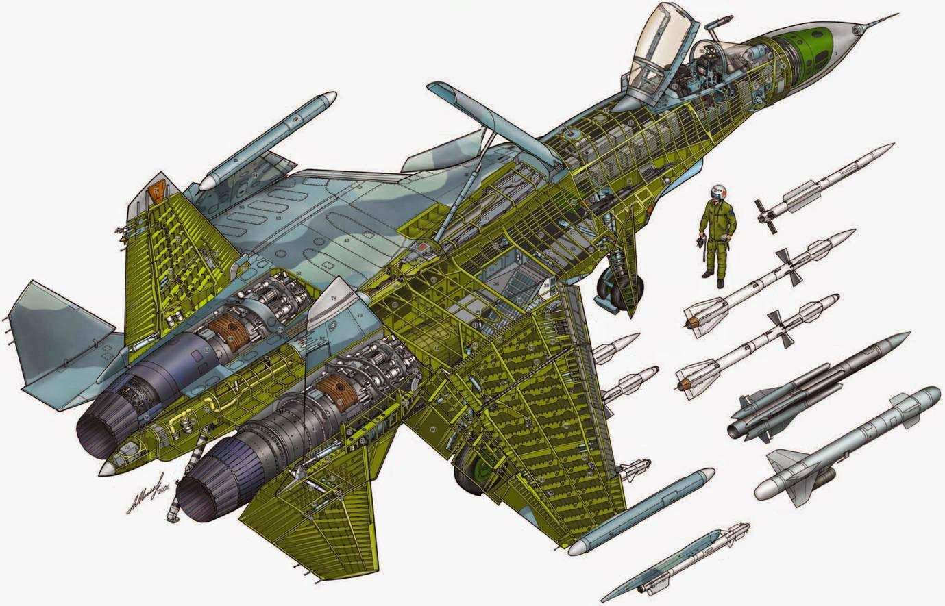 Sukhoi Su-30 cutaway