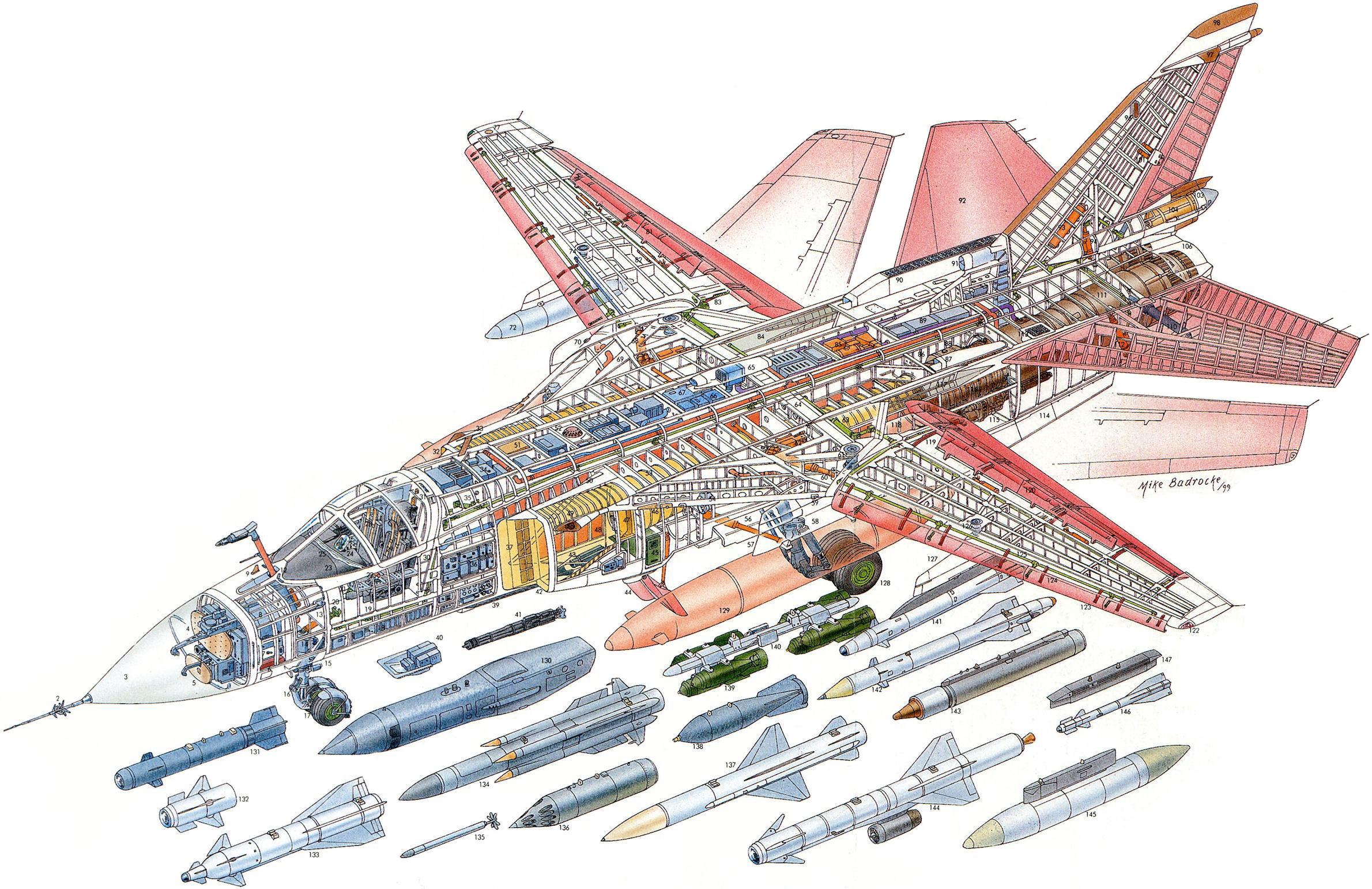 Sukhoi Su-24 cutaway