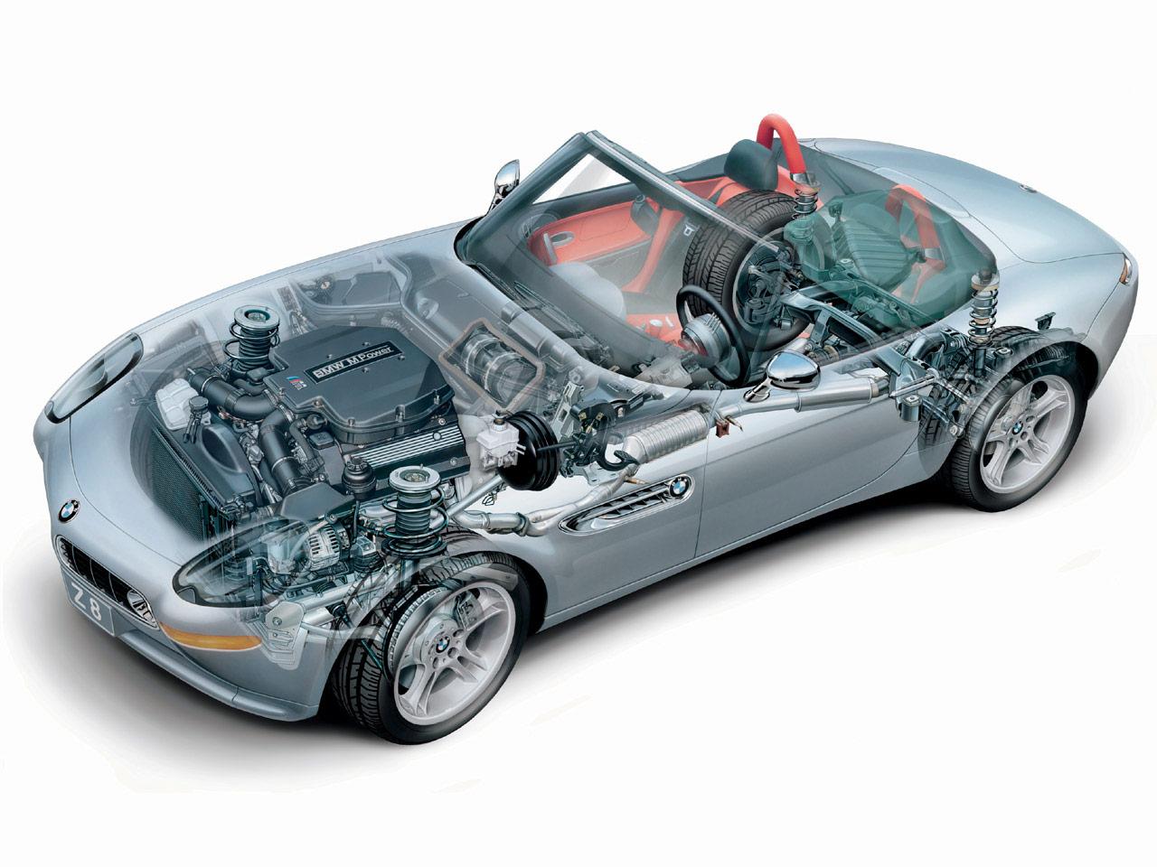 BMW Z8 cutaway