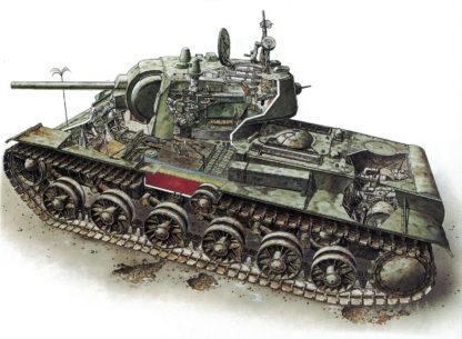KV-1 tank