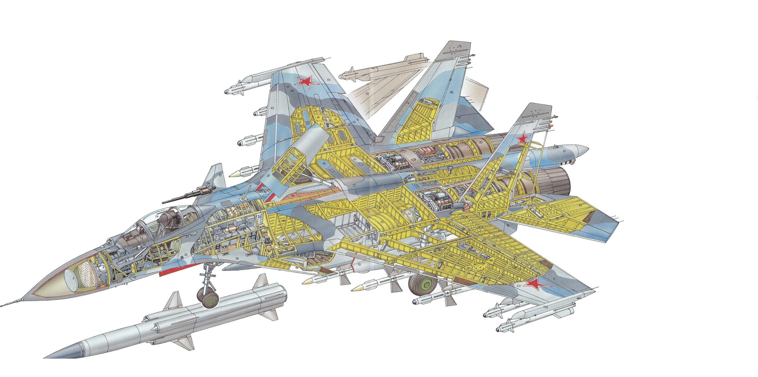 Sukhoi Su-27 cutaway