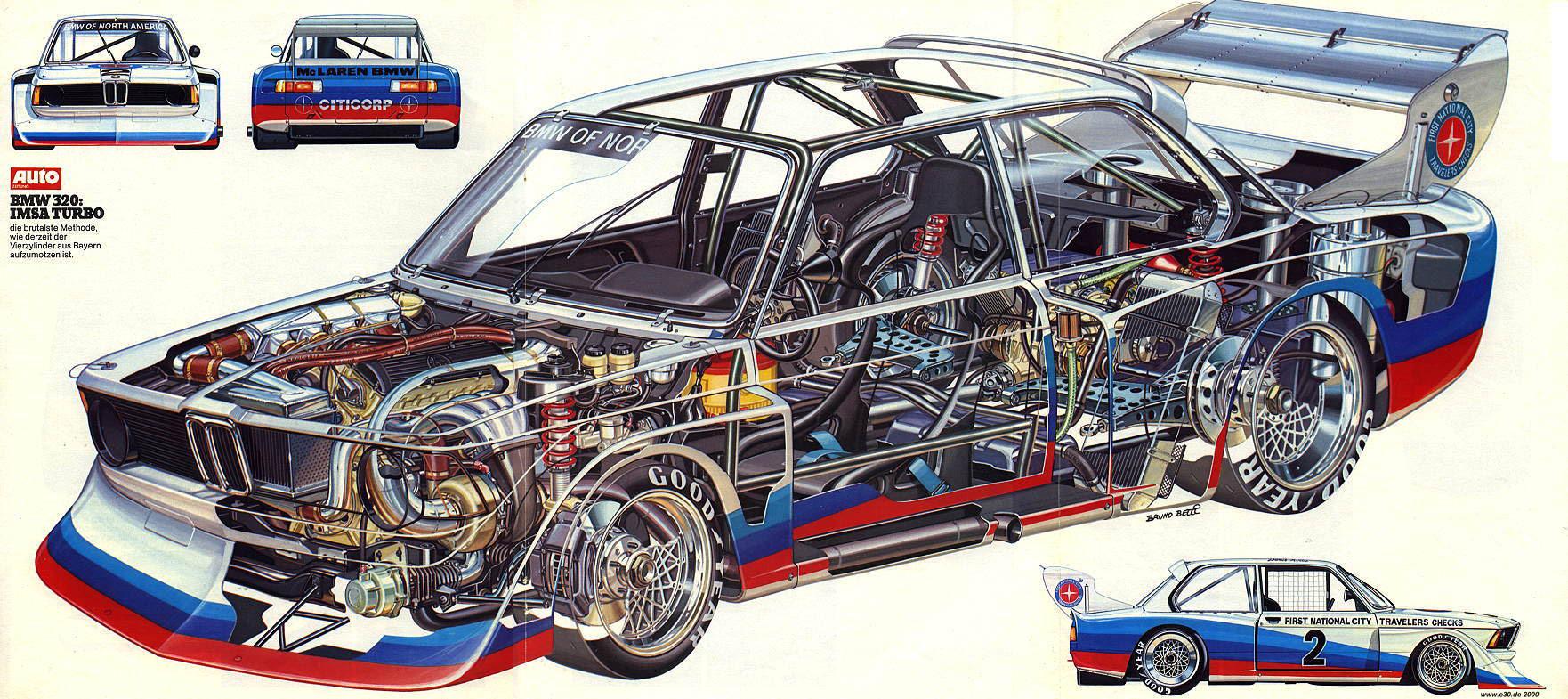 BMW 320 Turbo cutaway
