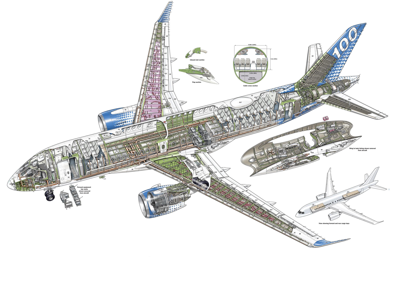 Bombardier CSeries cutaway