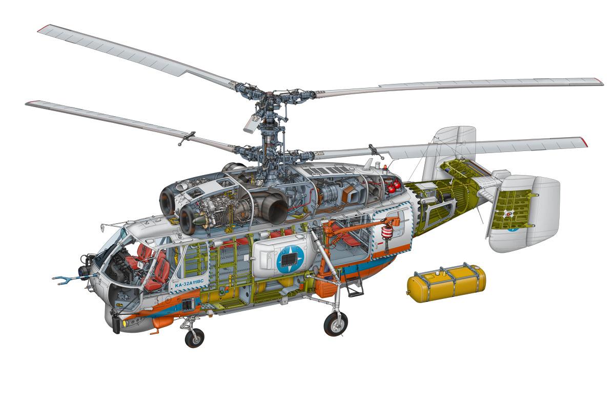 Kamov Ka-27 cutaway