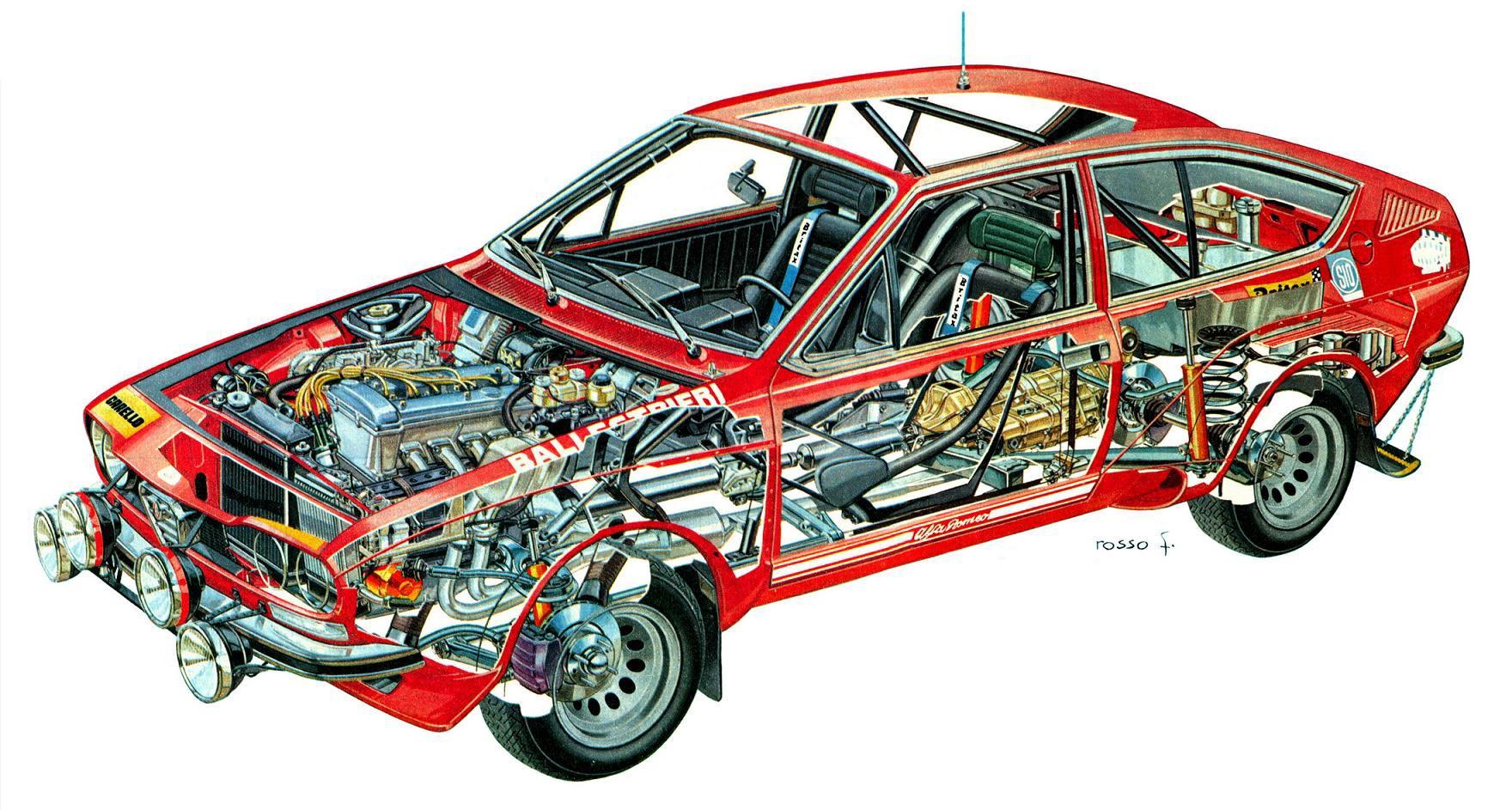 Alfa Romeo Alfetta GT cutaway