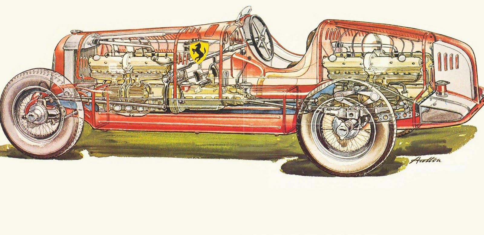 Alfa Romeo Bimotore cutaway