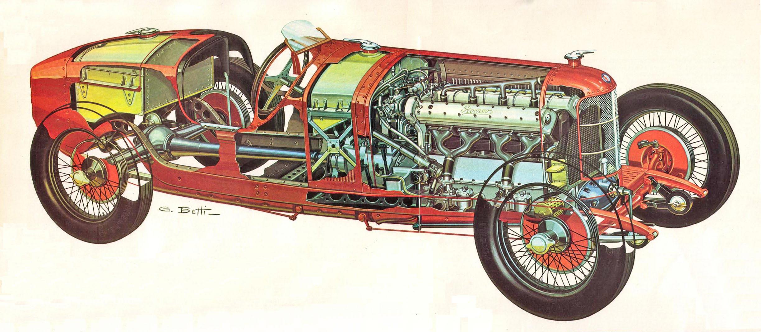 Alfa Romeo P2 cutaway