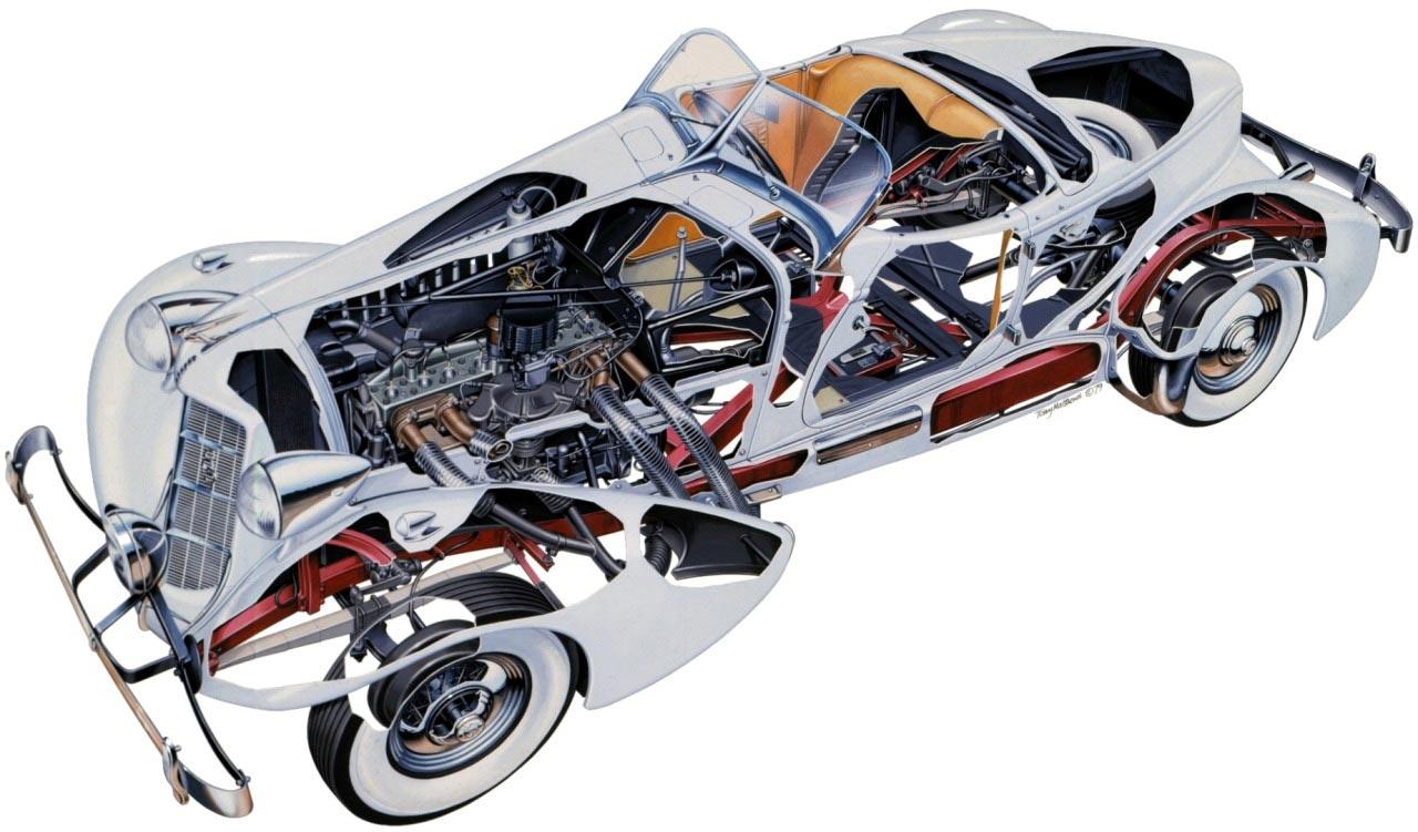 Auburn Speedster cutaway
