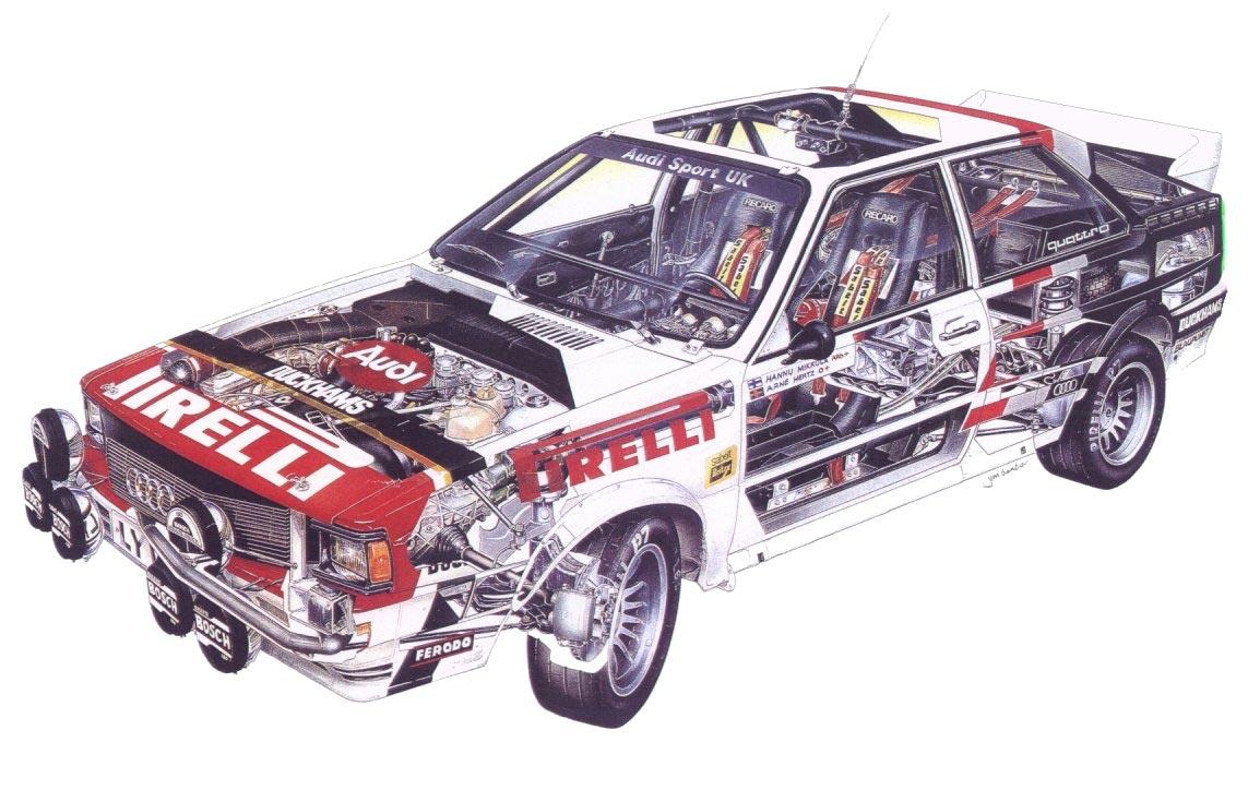 Audi Quattro A2 group B cutaway