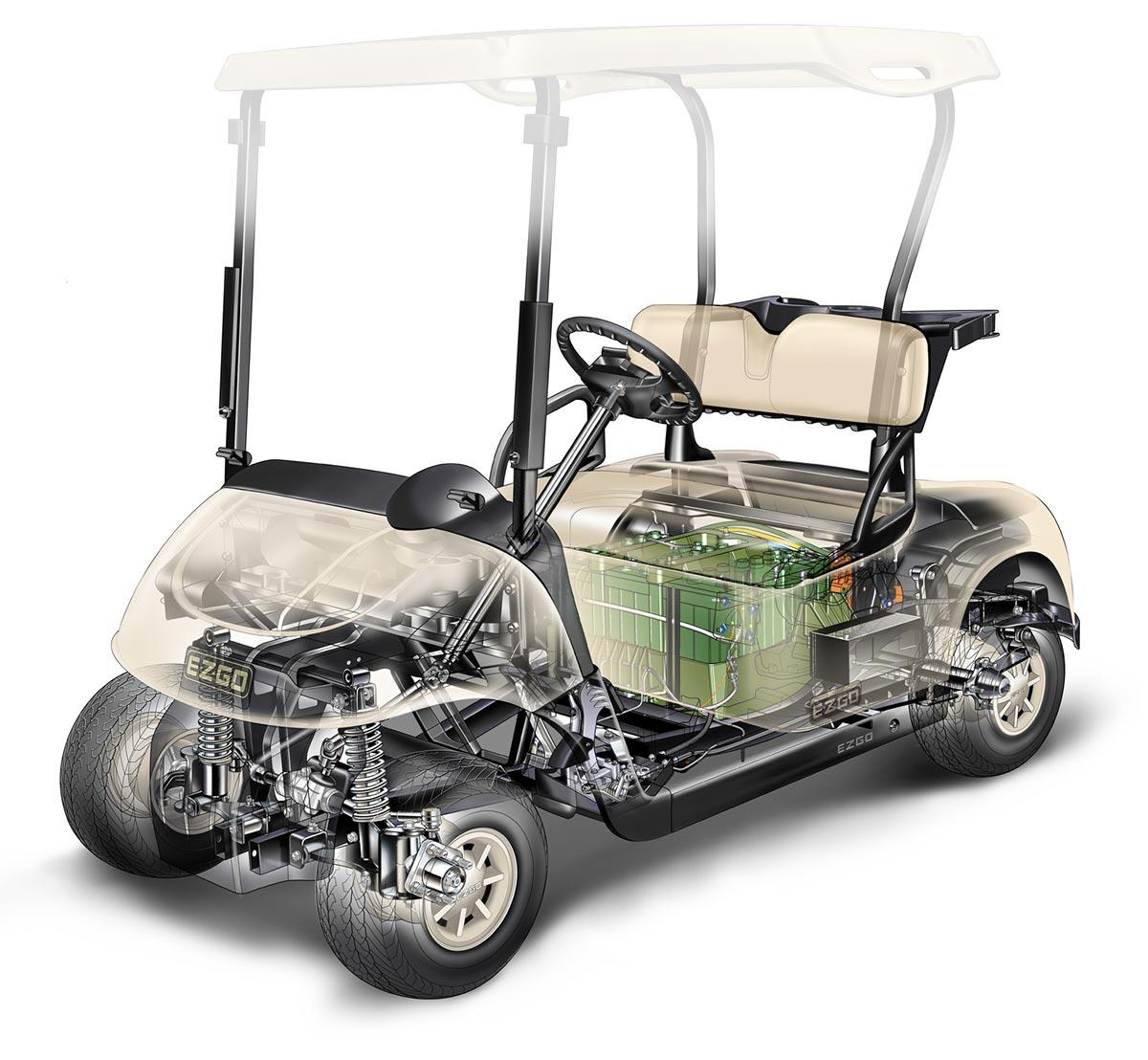 E-Z-GO Golf Cart cutaway