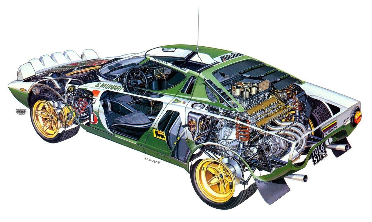 Lancia Stratos cutaway