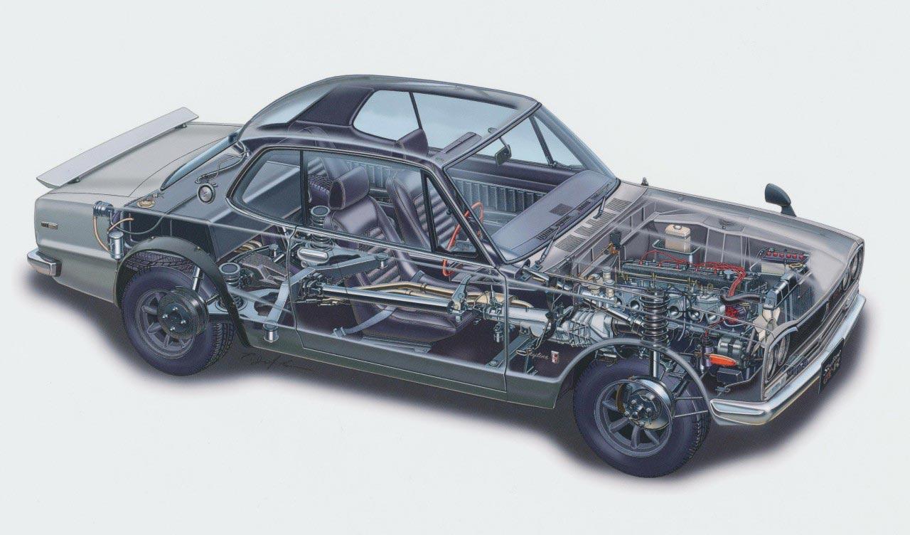 Nissan Skyline C10 cutaway