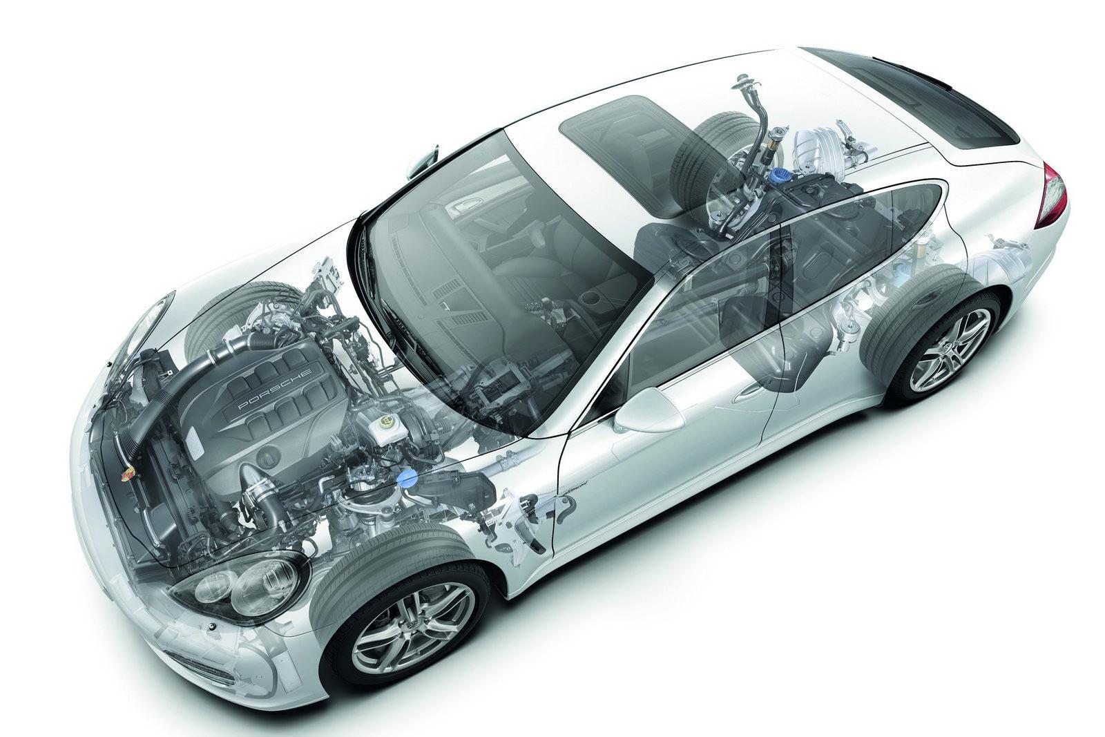 Porsche Panamera cutaway