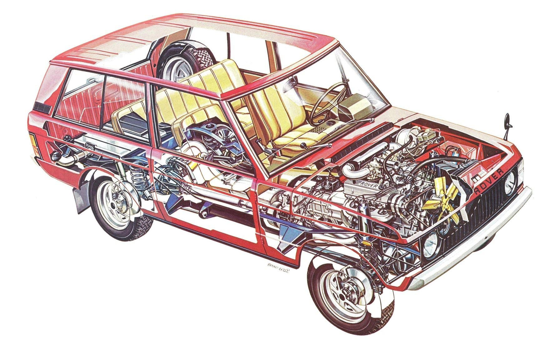 Land Rover Range Rover classic cutaway