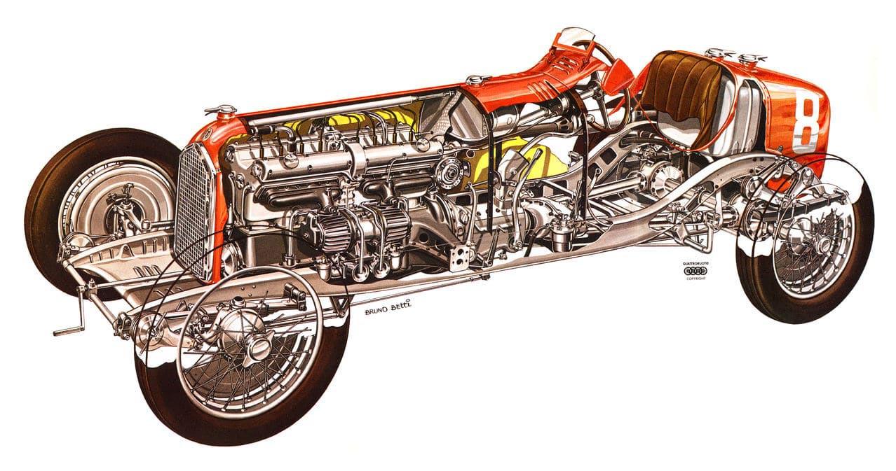 Alfa Romeo P3 cutaway
