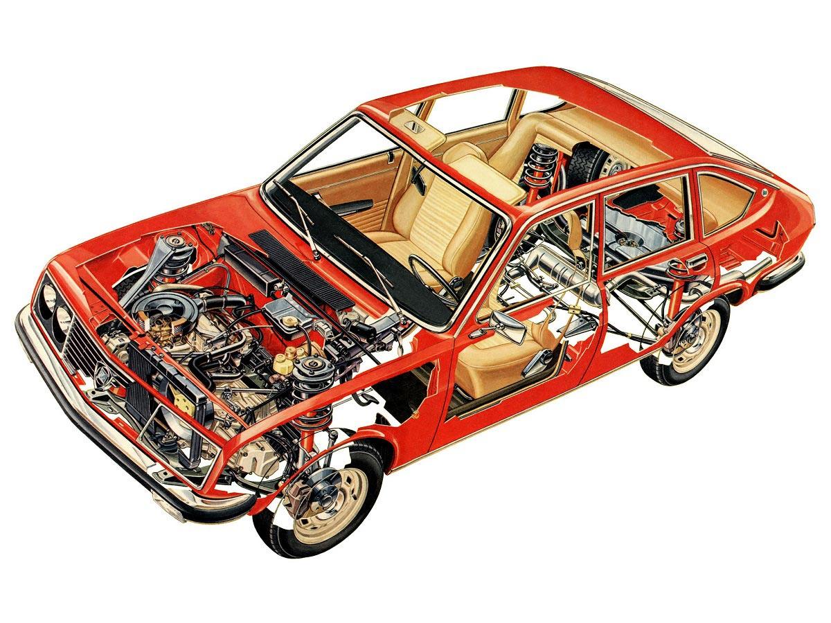Lancia Beta cutaway