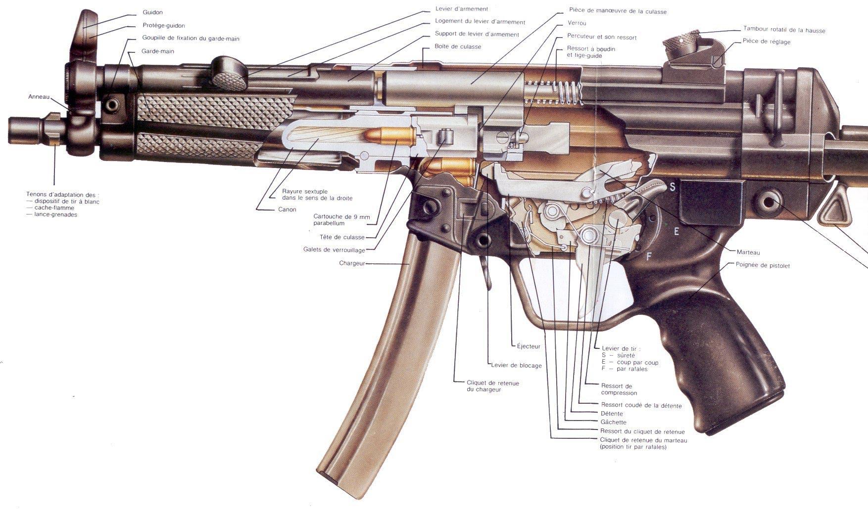 Heckler & Koch MP5 cutaway