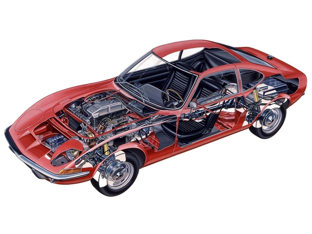 Opel GT cutaway