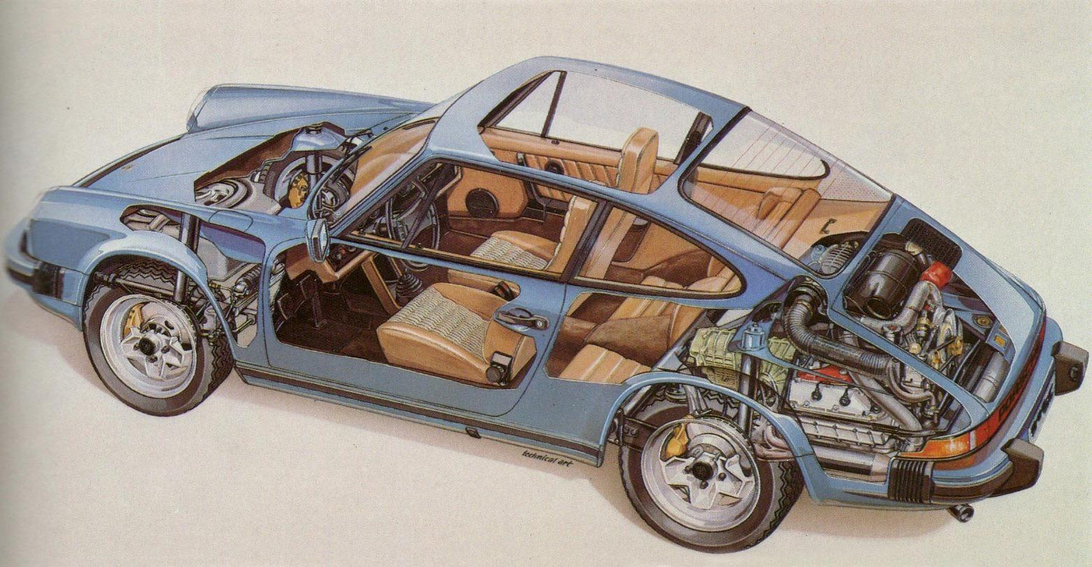 Porsche 911 SC  cutaway