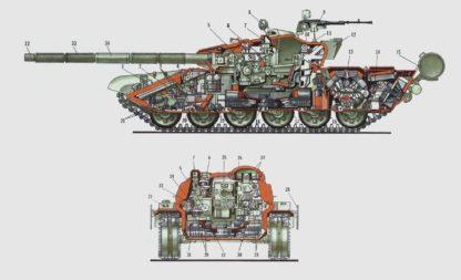 T-72 cutaway