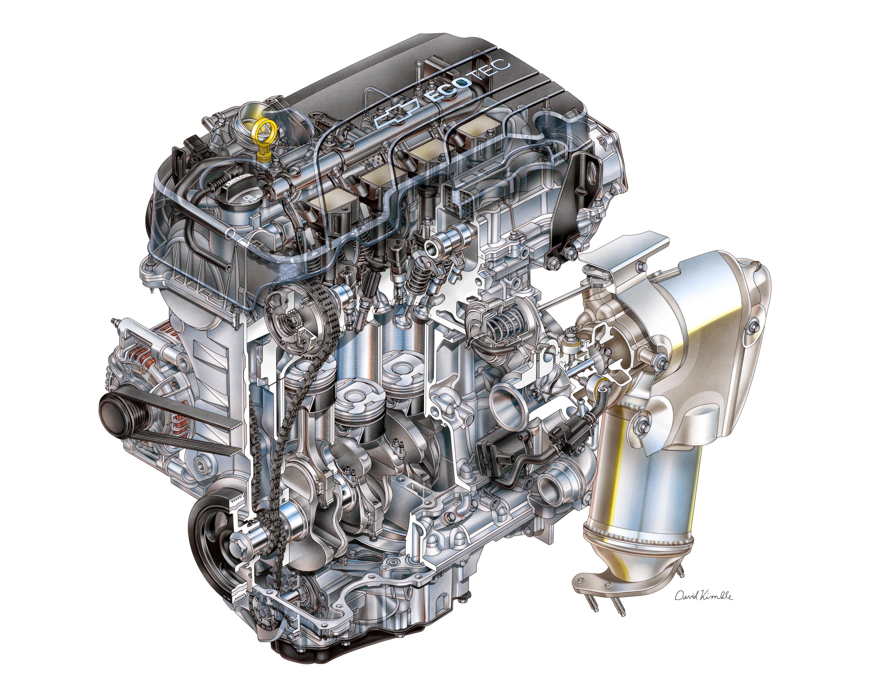 Ecotec Engine cutaway