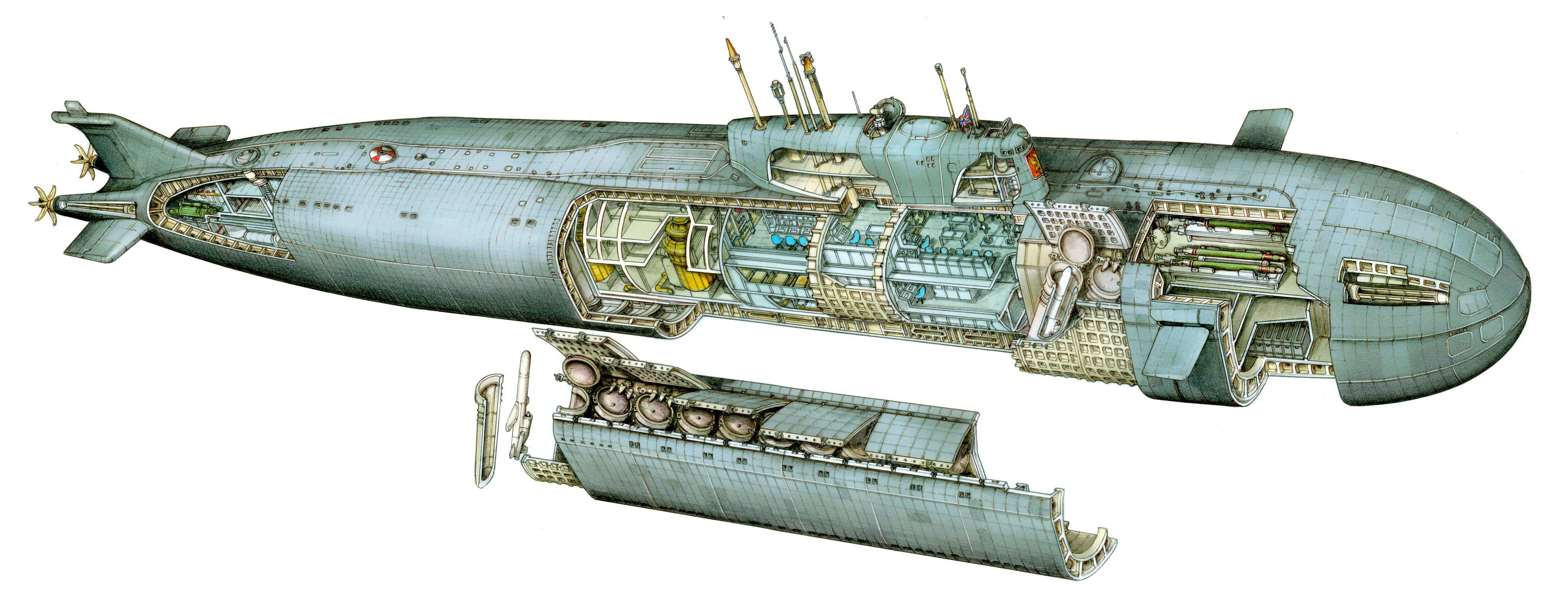 russian submarine kursk k 141 cutaway drawing in high quality continental aircraft engine diagram aircraft engine block diagram
