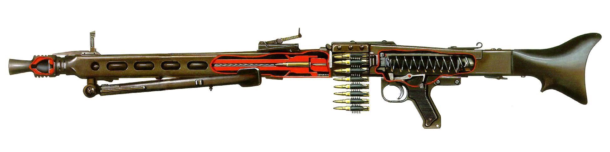 MG 42 cutaway