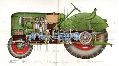 Deutz Diesel Tractor