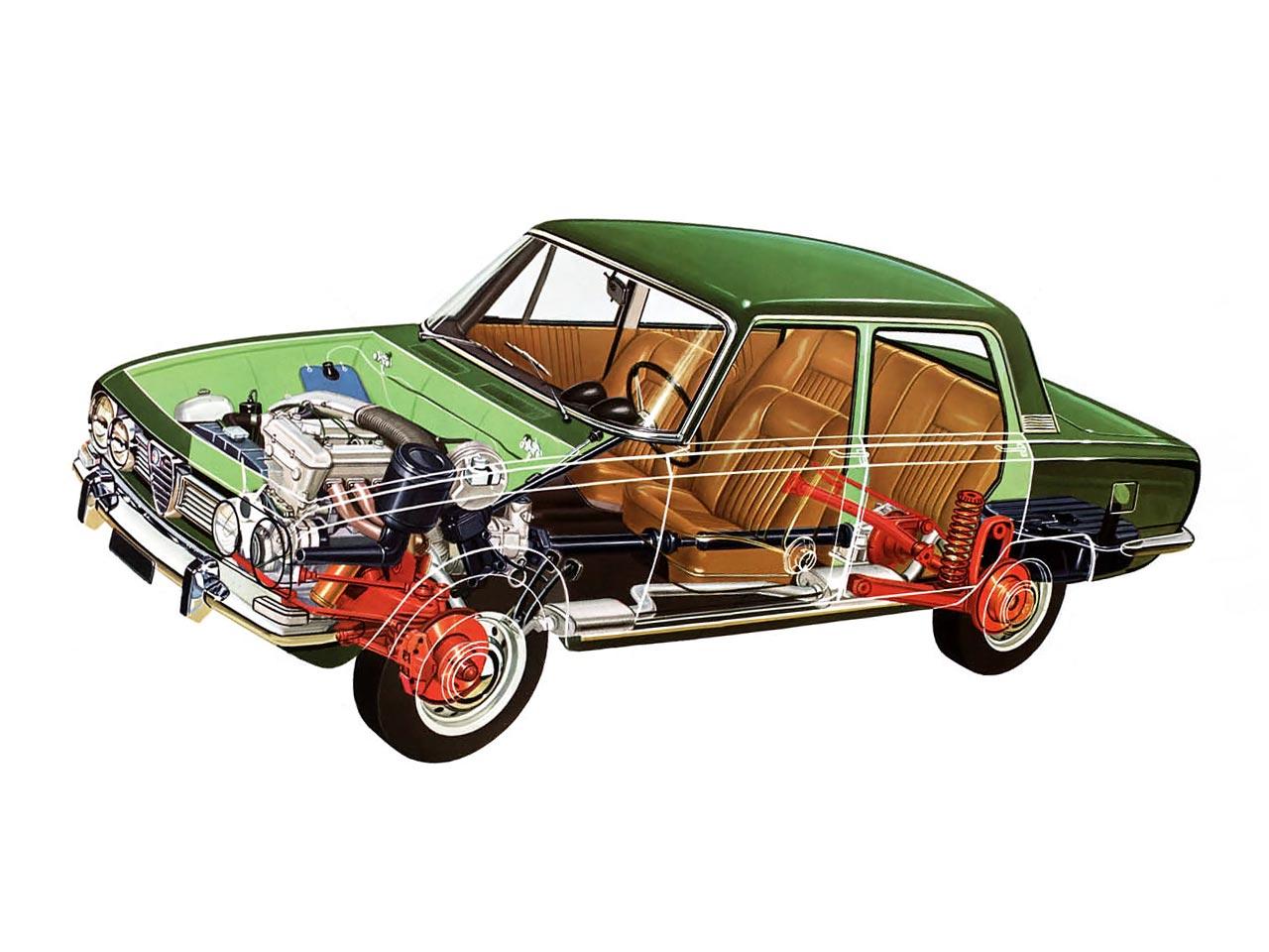 Alfa Romeo 1750 Berlina cutaway