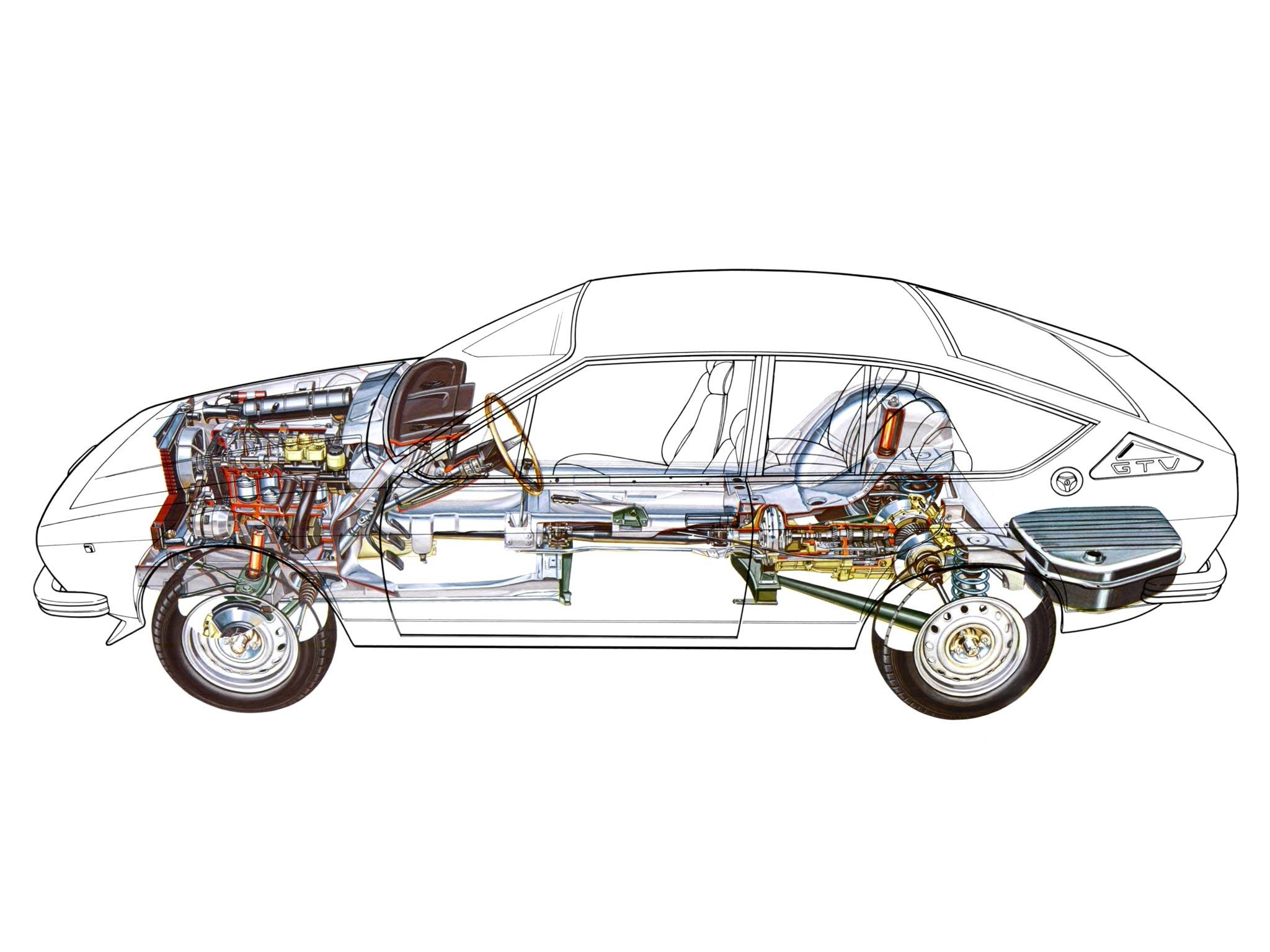 Alfa Romeo Alfetta GTV cutaway