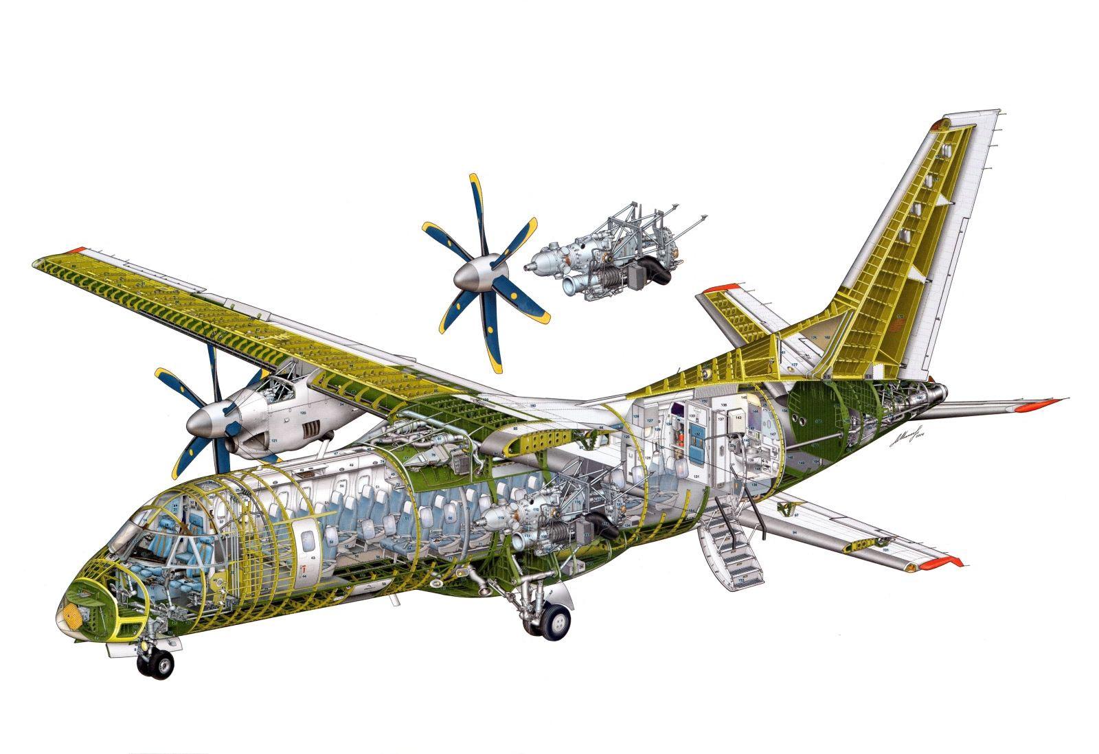 Antonov An-140 cutaway