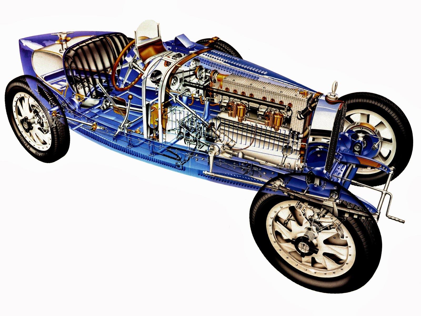 Bugatti Type 35 cutaway