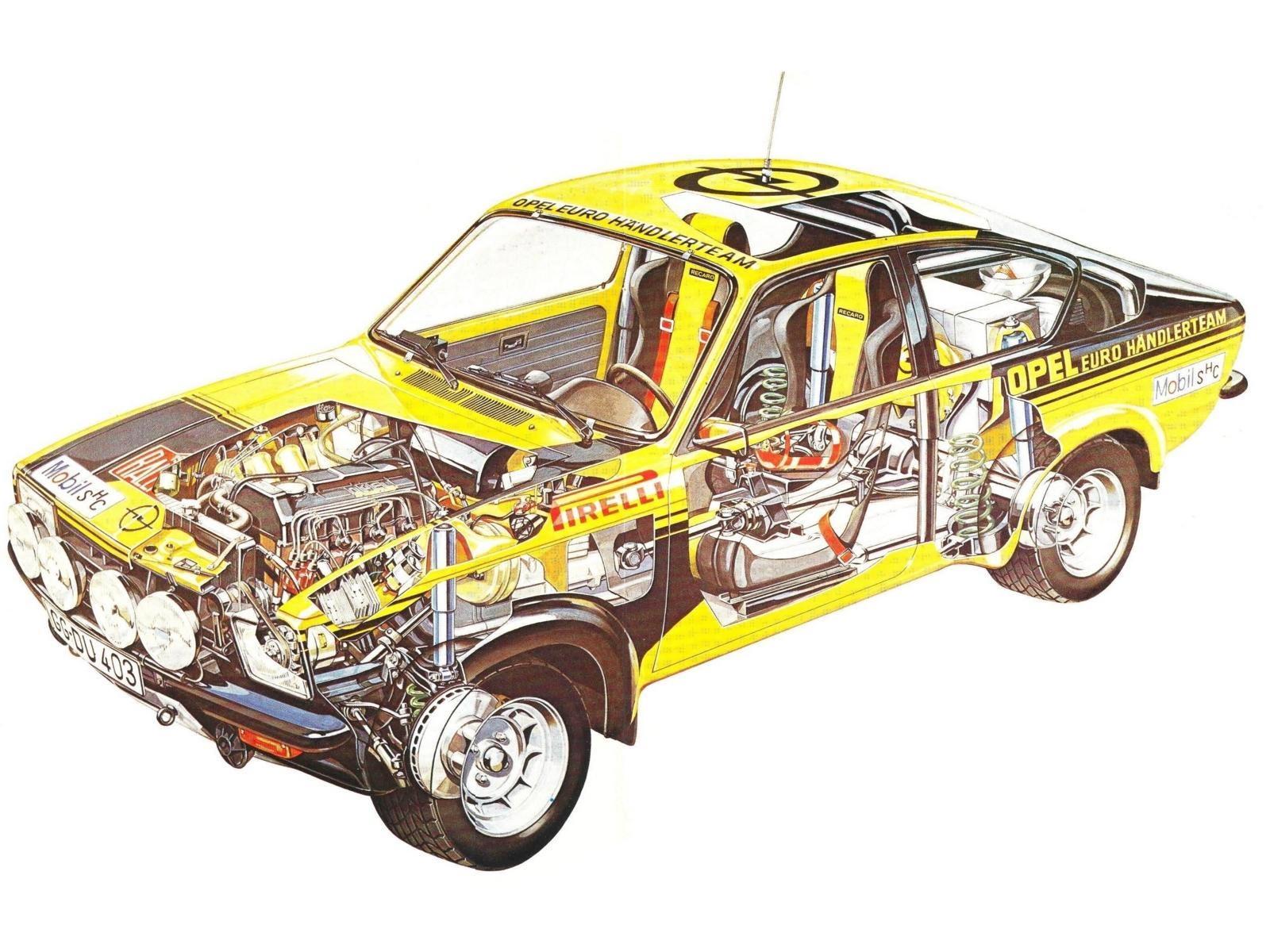 Opel Kadett C GT/E group 2 cutaway