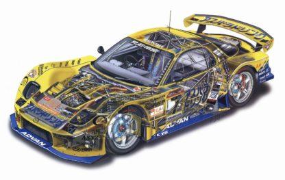 Mazda RX-7 GT JGTC