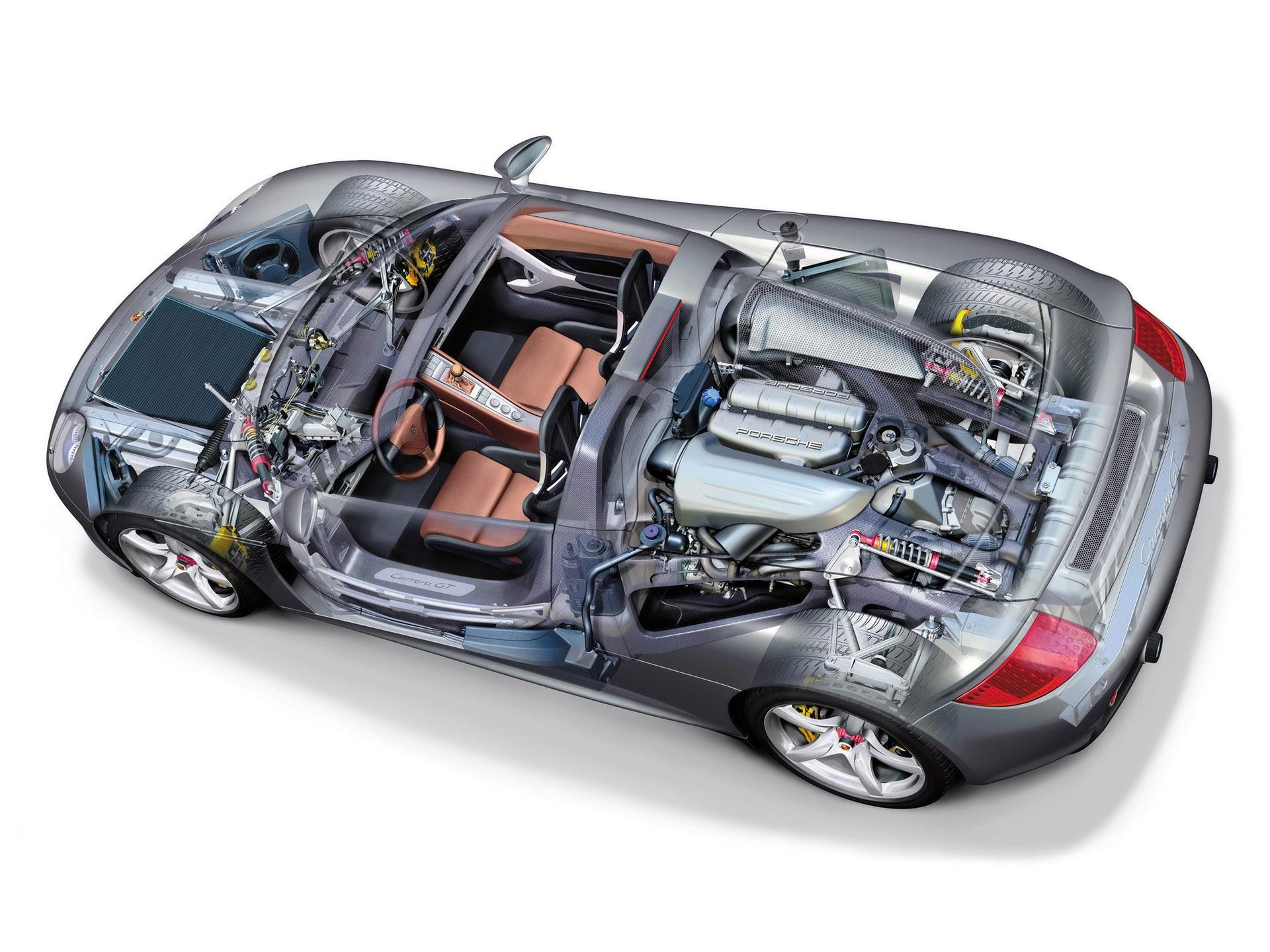 Porsche Carrera GT cutaway