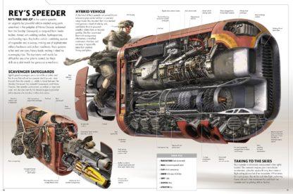 Rey's speeder