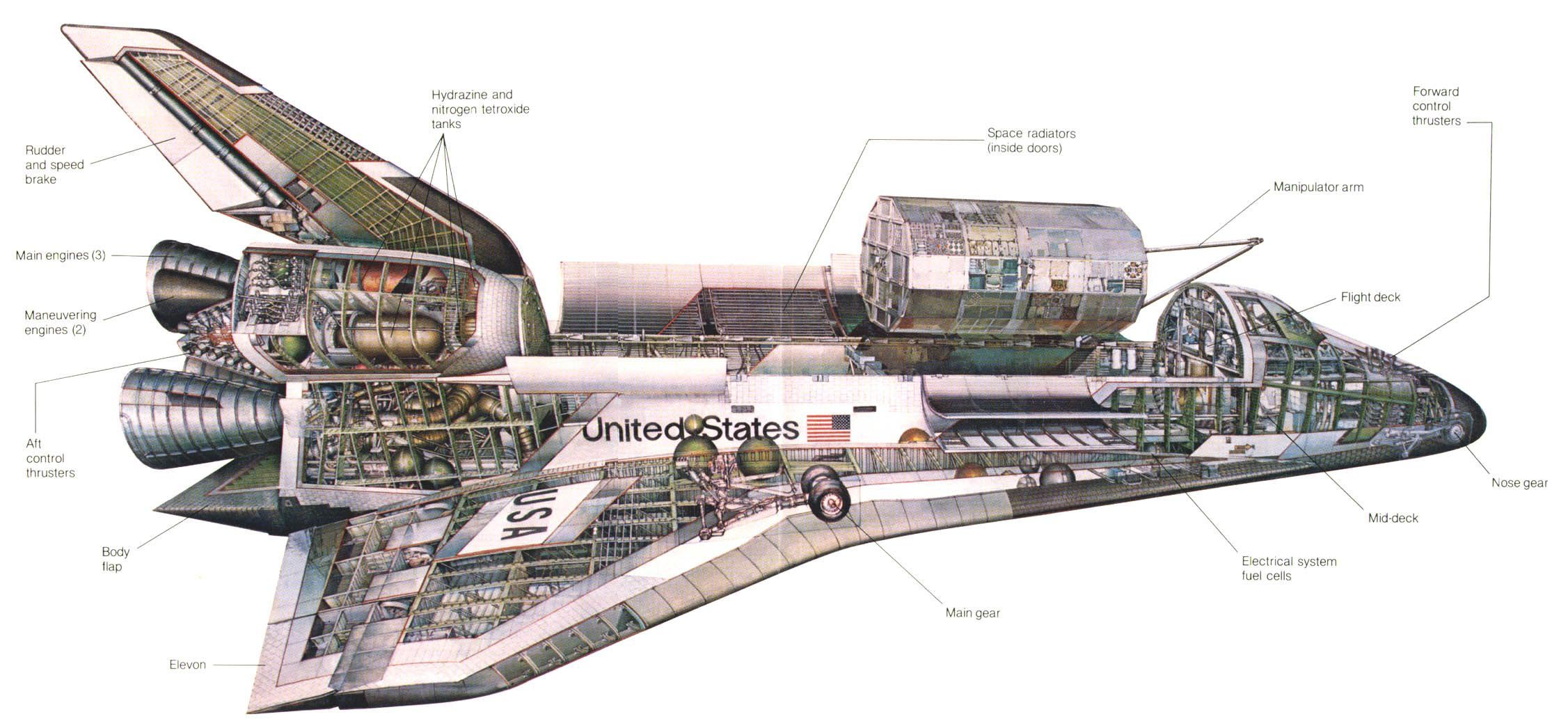 Space Shuttle Discovery cutaway
