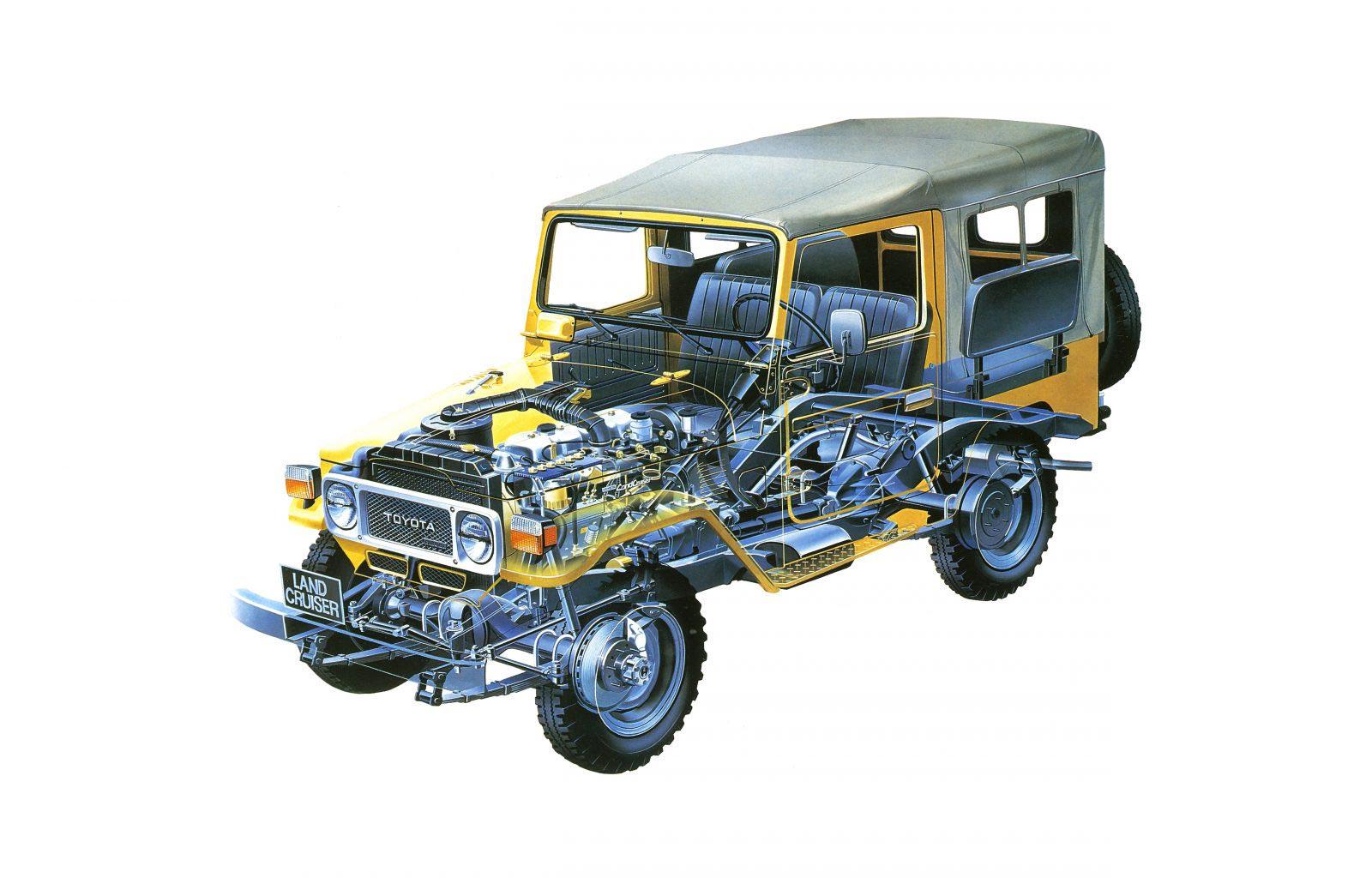 Toyota Land Cruiser J40 cutaway